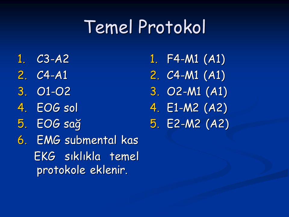 Temel Protokol C3-A2 C4-A1 O1-O2 EOG sol EOG sağ EMG submental kas