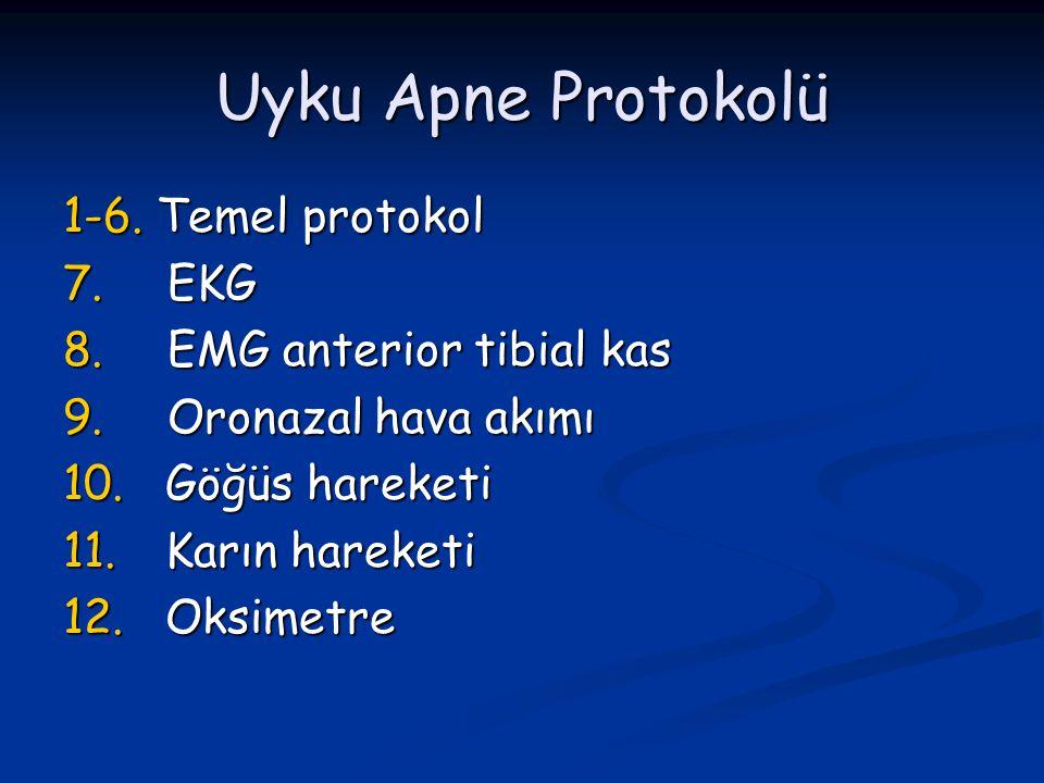Uyku Apne Protokolü 1-6. Temel protokol EKG EMG anterior tibial kas