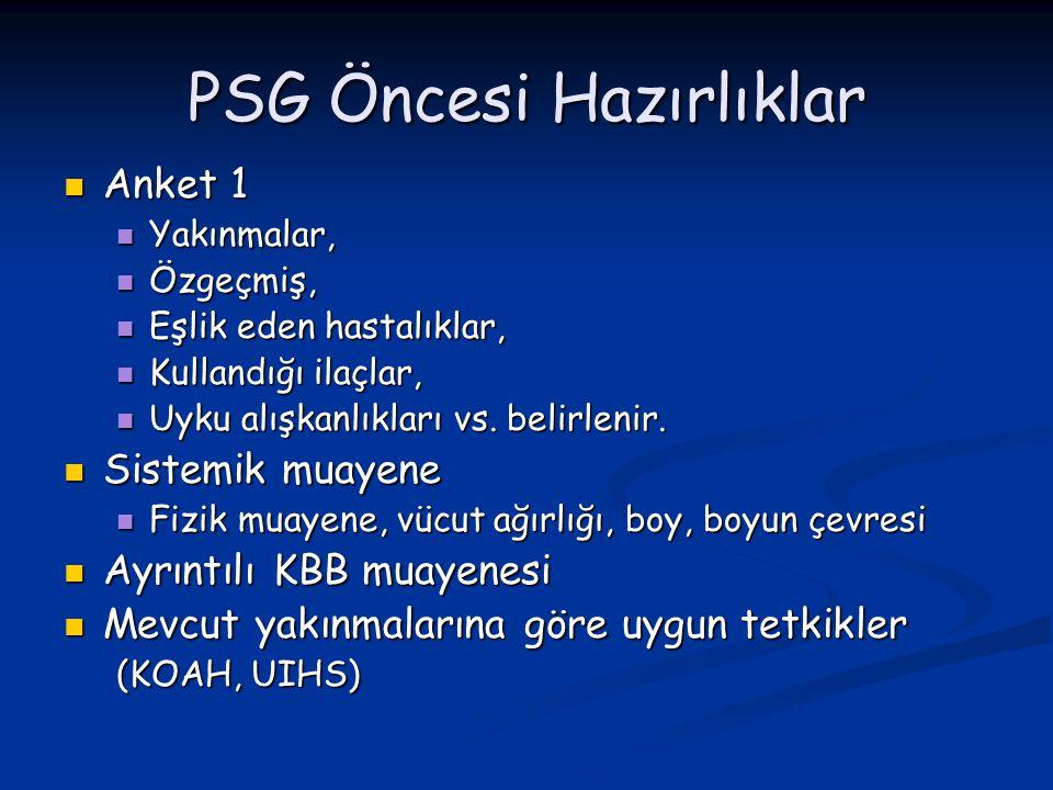 PSG Öncesi Hazırlıklar