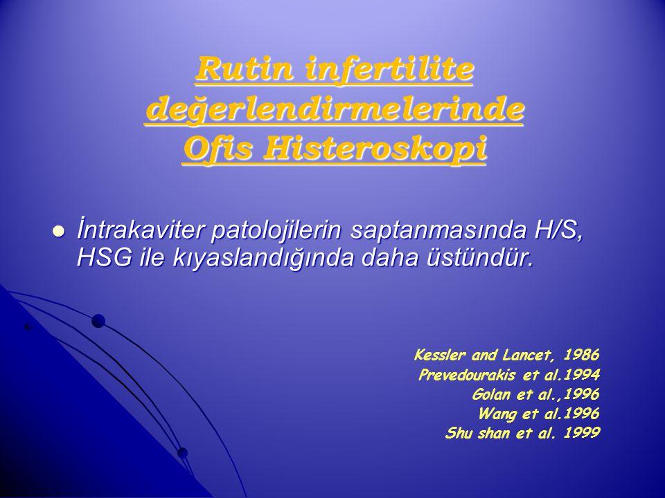 Rutin infertilite değerlendirmelerinde Ofis Histeroskopi