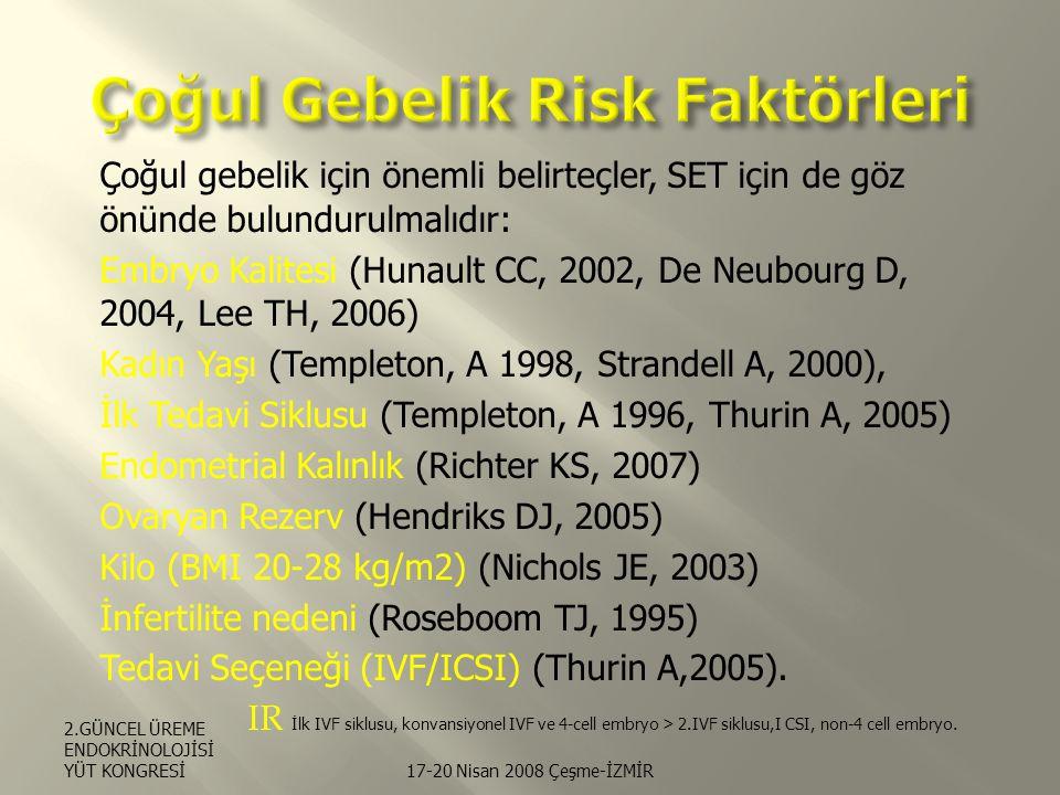 Çoğul Gebelik Risk Faktörleri