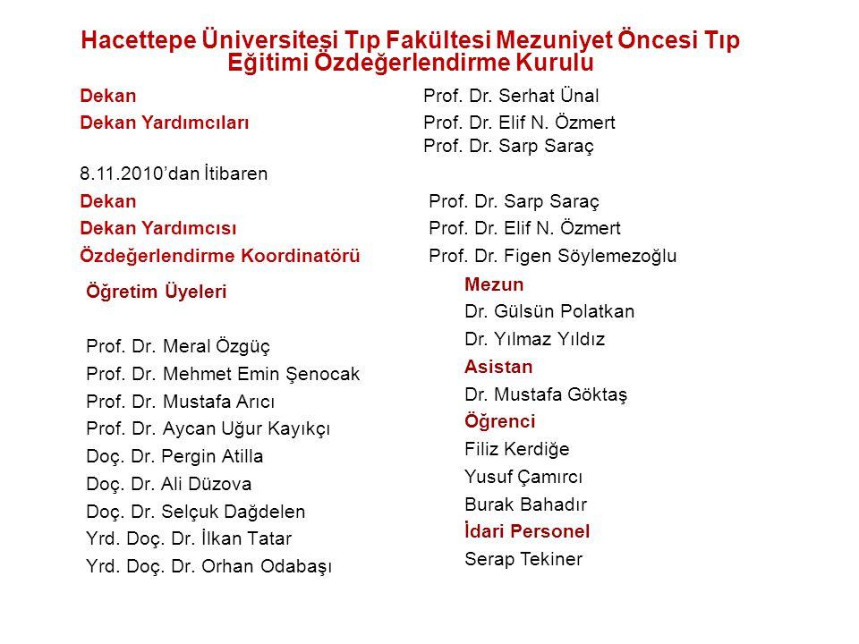 Hacettepe Üniversitesi Tıp Fakültesi Mezuniyet Öncesi Tıp Eğitimi Özdeğerlendirme Kurulu