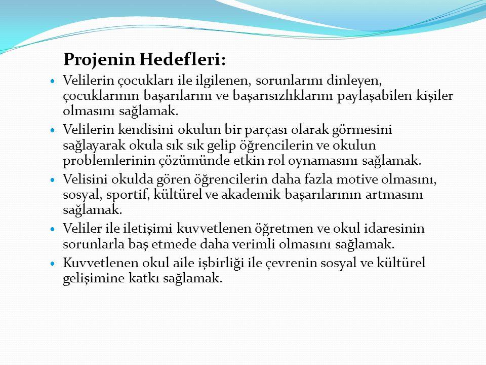 Projenin Hedefleri: