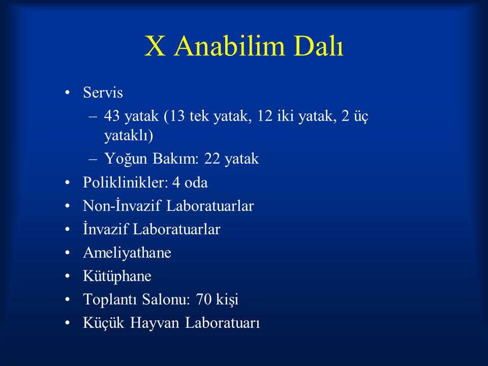 X Anabilim Dalı Servis. 43 yatak (13 tek yatak, 12 iki yatak, 2 üç yataklı) Yoğun Bakım: 22 yatak.