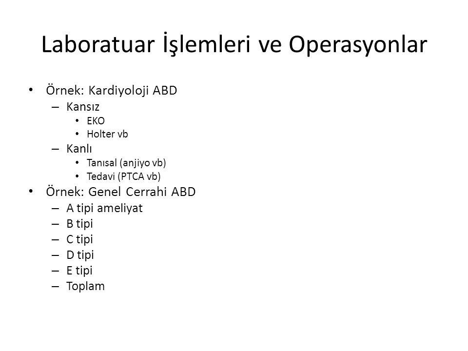 Laboratuar İşlemleri ve Operasyonlar