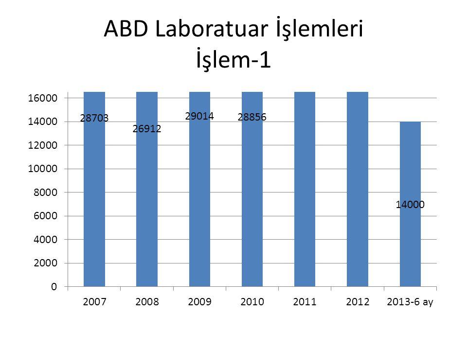 ABD Laboratuar İşlemleri İşlem-1