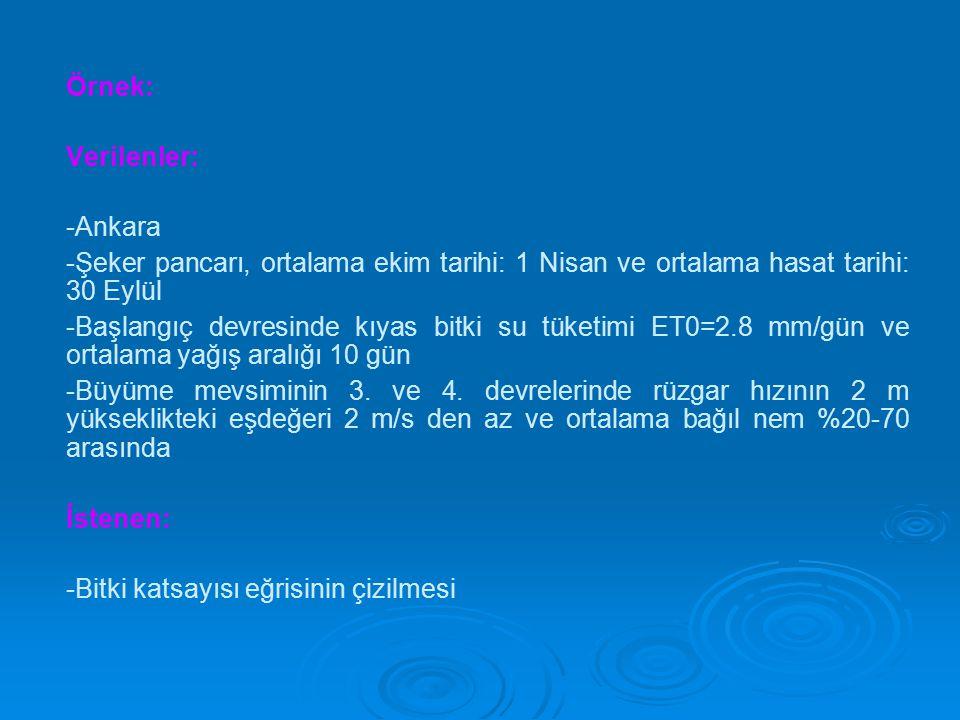 Örnek: Verilenler: -Ankara. -Şeker pancarı, ortalama ekim tarihi: 1 Nisan ve ortalama hasat tarihi: 30 Eylül.