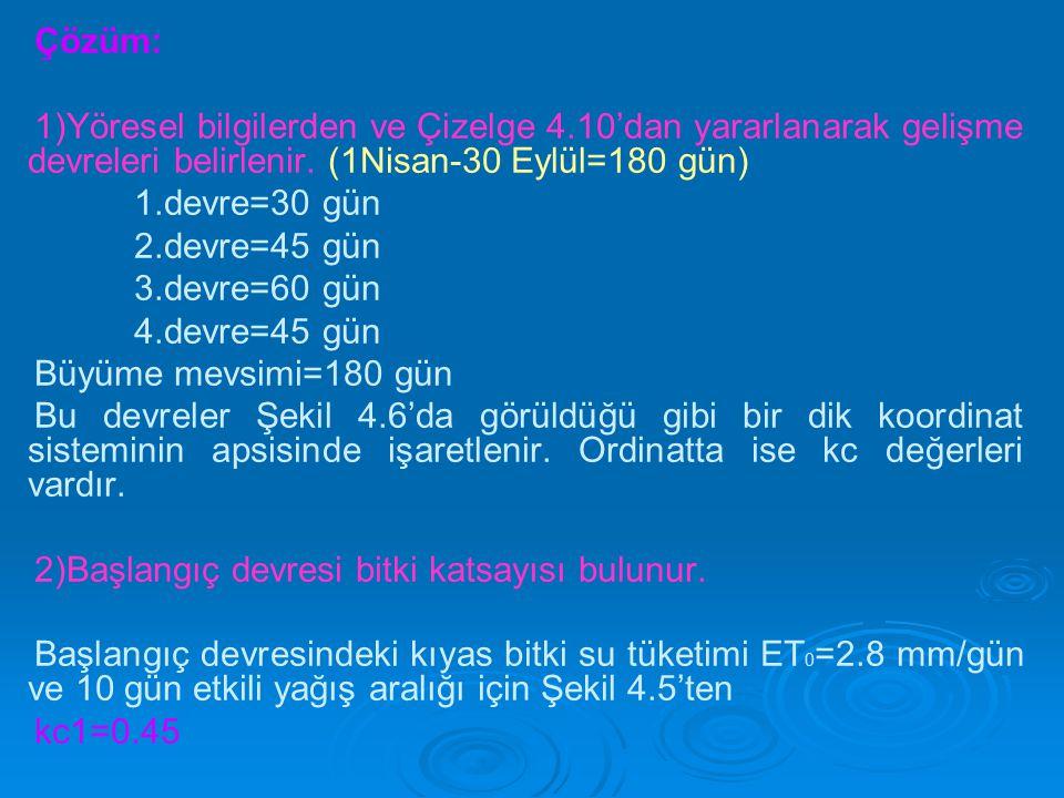Çözüm: 1)Yöresel bilgilerden ve Çizelge 4.10'dan yararlanarak gelişme devreleri belirlenir. (1Nisan-30 Eylül=180 gün)