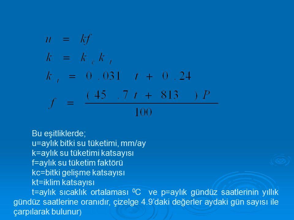 Bu eşitliklerde; u=aylık bitki su tüketimi, mm/ay. k=aylık su tüketimi katsayısı. f=aylık su tüketim faktörü.