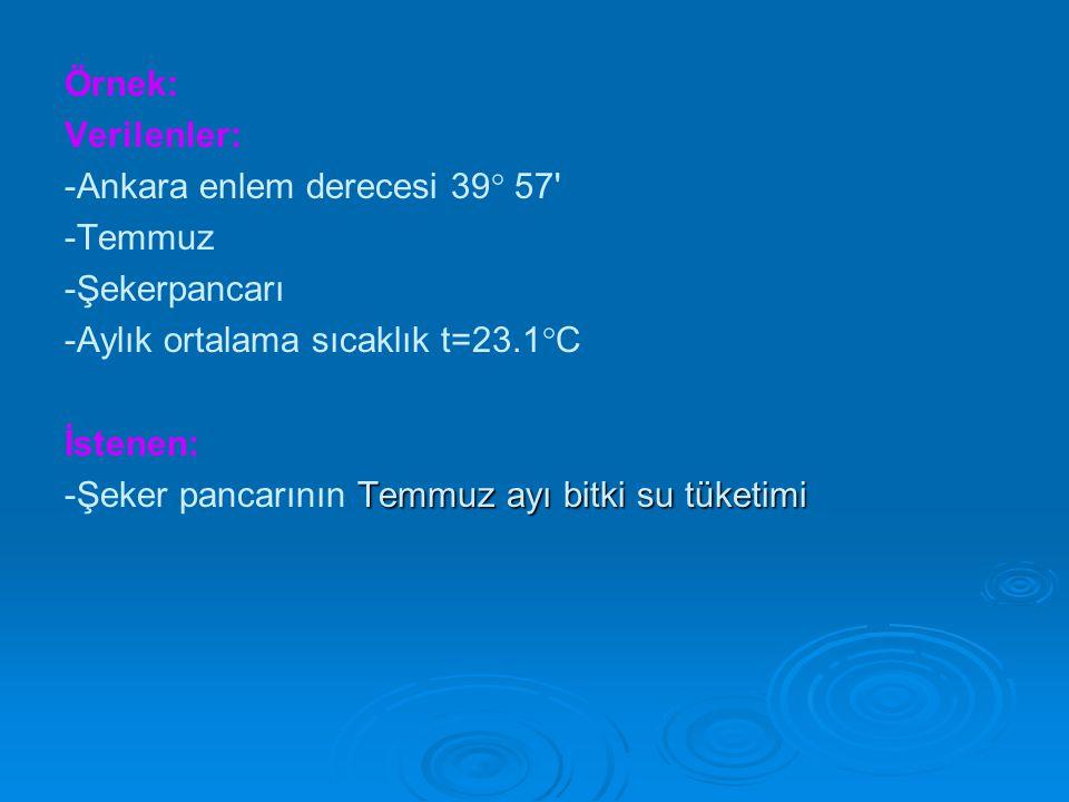 Örnek: Verilenler: -Ankara enlem derecesi 39° 57 -Temmuz. -Şekerpancarı. -Aylık ortalama sıcaklık t=23.1°C.