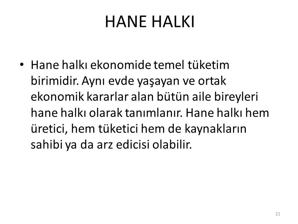 HANE HALKI