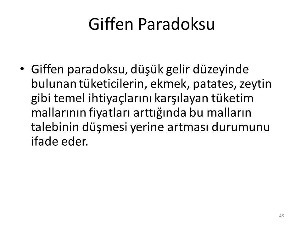 Giffen Paradoksu
