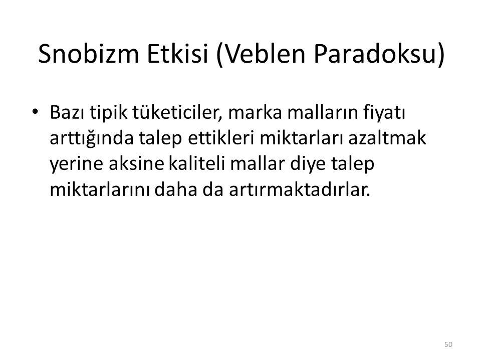 Snobizm Etkisi (Veblen Paradoksu)