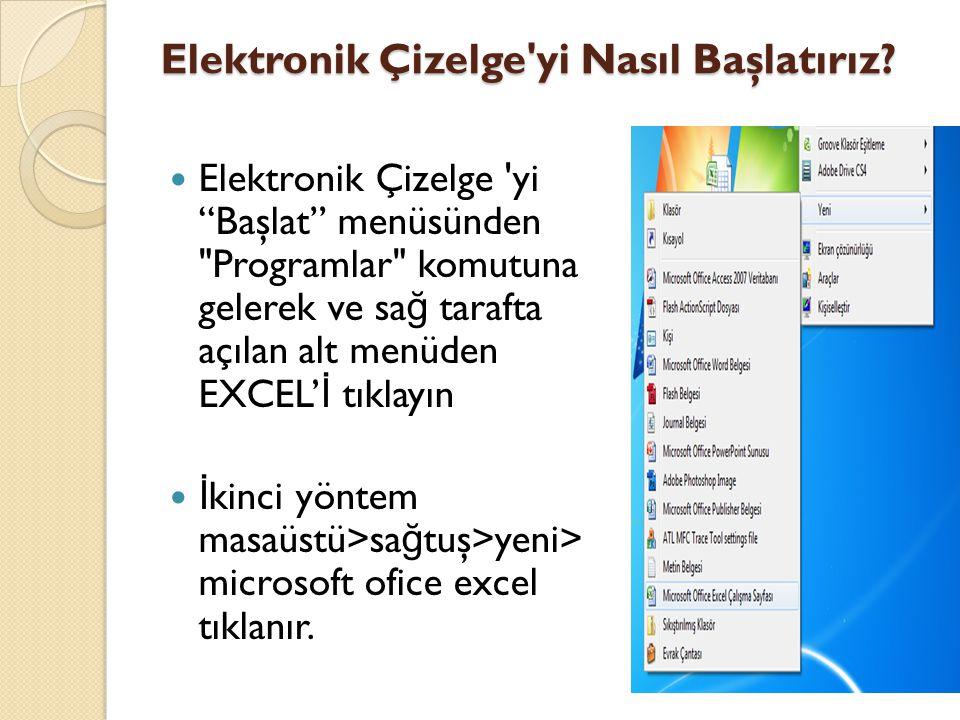 Elektronik Çizelge yi Nasıl Başlatırız