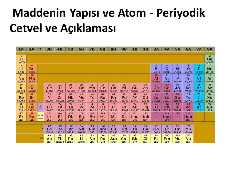 Maddenin Yapısı ve Atom - Periyodik Cetvel ve Açıklaması