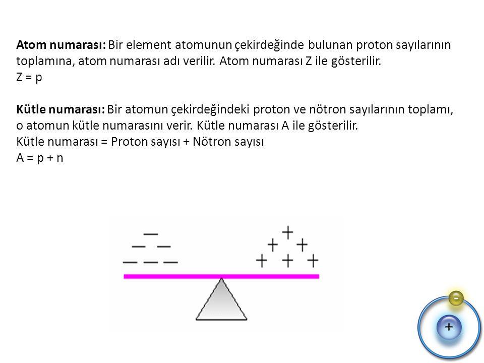 Atom numarası: Bir element atomunun çekirdeğinde bulunan proton sayılarının toplamına, atom numarası adı verilir.