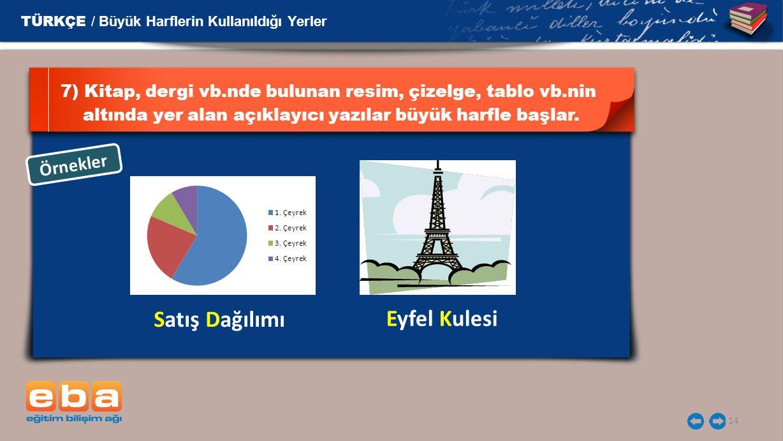 Satış Dağılımı Eyfel Kulesi