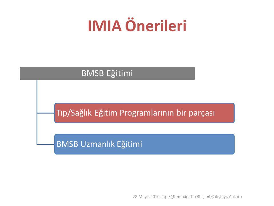 IMIA Önerileri Tıp/Sağlık Eğitim Programlarının bir parçası