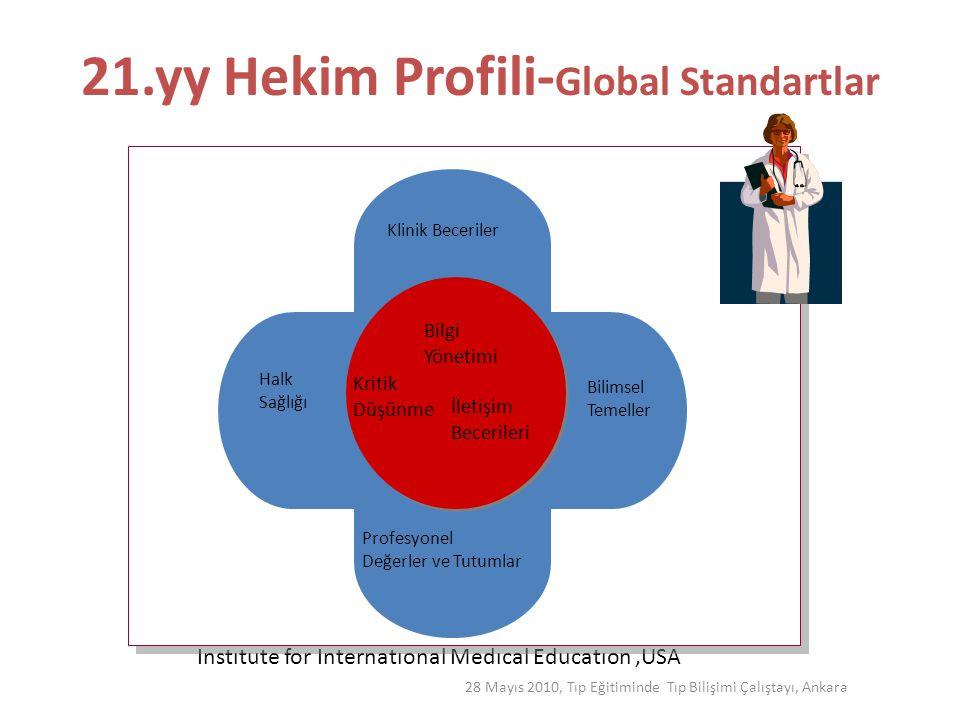 21.yy Hekim Profili-Global Standartlar