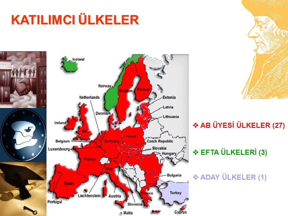 KATILIMCI ÜLKELER  AB ÜYESİ ÜLKELER (27)  EFTA ÜLKELERİ (3)