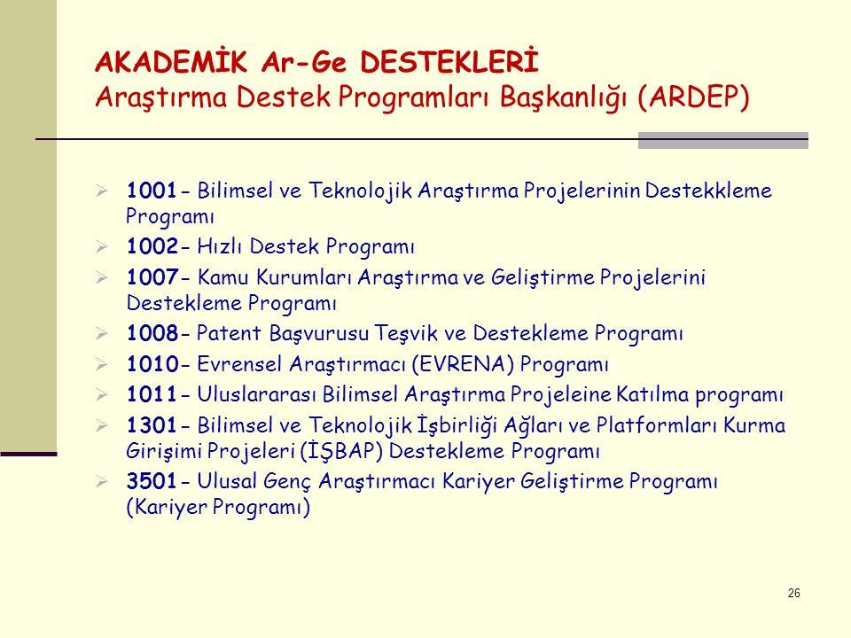 AKADEMİK Ar-Ge DESTEKLERİ Araştırma Destek Programları Başkanlığı (ARDEP)