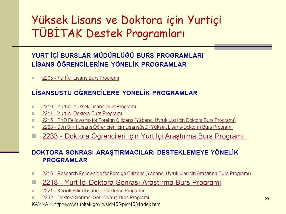 Yüksek Lisans ve Doktora için Yurtiçi TÜBİTAK Destek Programları