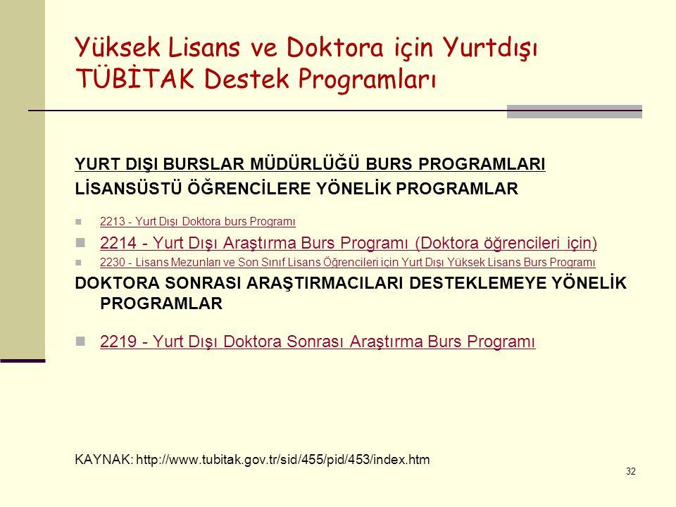 Yüksek Lisans ve Doktora için Yurtdışı TÜBİTAK Destek Programları