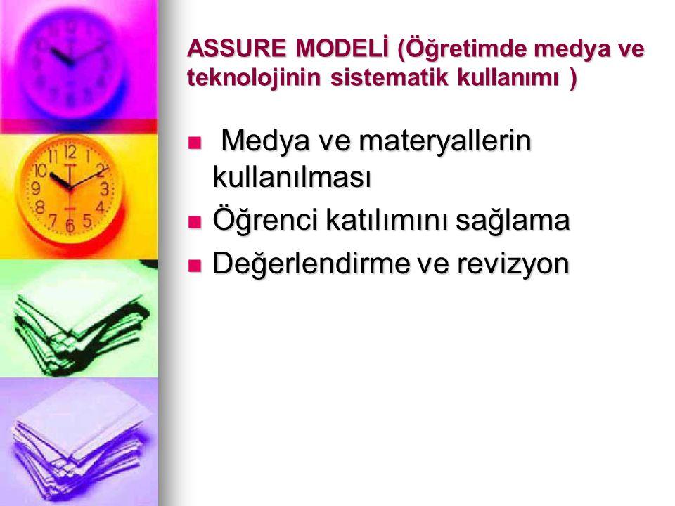 ASSURE MODELİ (Öğretimde medya ve teknolojinin sistematik kullanımı )
