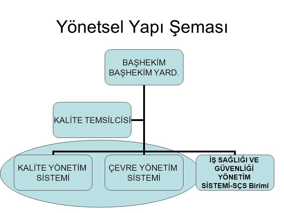 Yönetsel Yapı Şeması