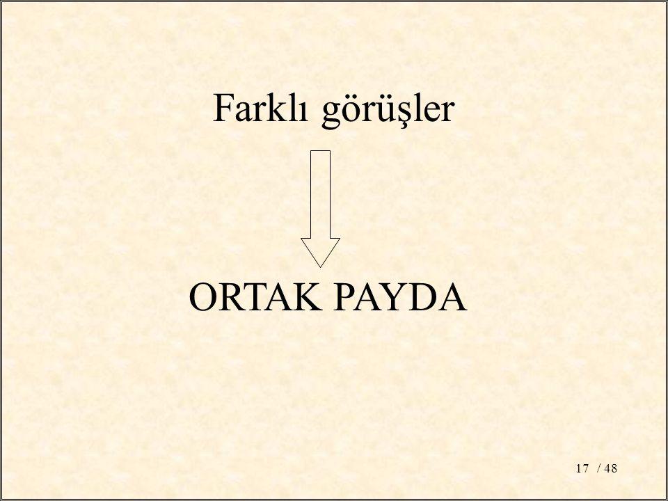 Farklı görüşler ORTAK PAYDA / 48