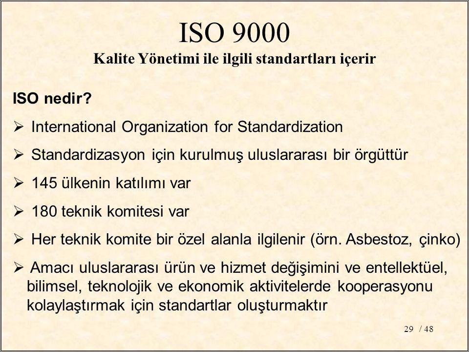 ISO 9000 Kalite Yönetimi ile ilgili standartları içerir