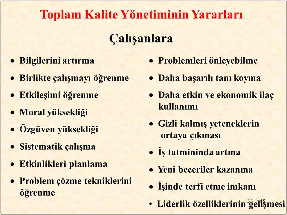 Toplam Kalite Yönetiminin Yararları