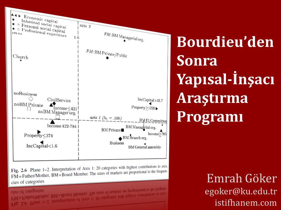 Bourdieu'den Sonra Yapısal-İnşacı Araştırma Programı