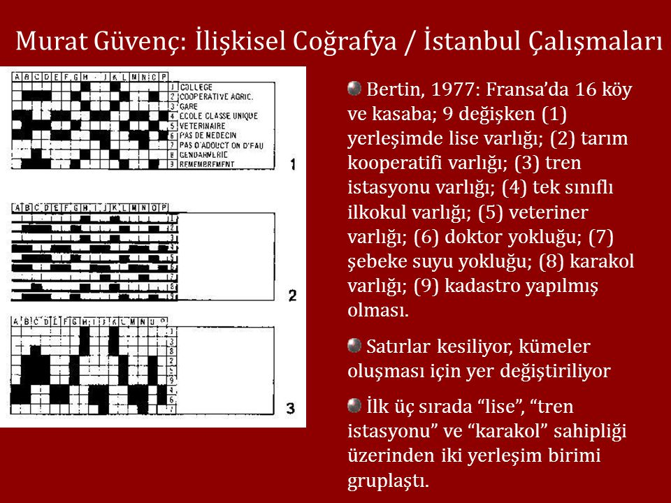 Murat Güvenç: İlişkisel Coğrafya / İstanbul Çalışmaları
