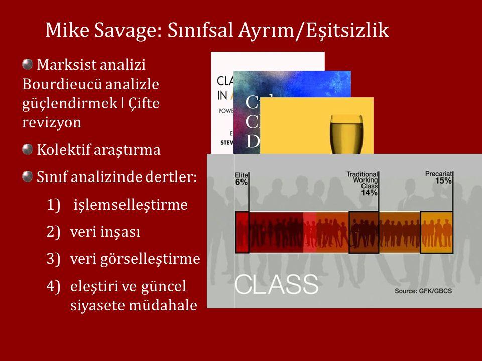 Mike Savage: Sınıfsal Ayrım/Eşitsizlik