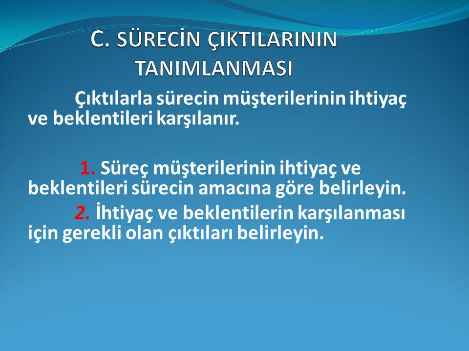 C. SÜRECİN ÇIKTILARININ TANIMLANMASI