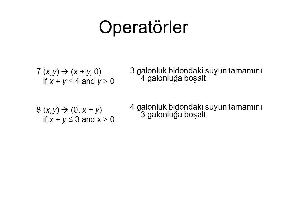 Operatörler 7 (x,y)  (x + y, 0)