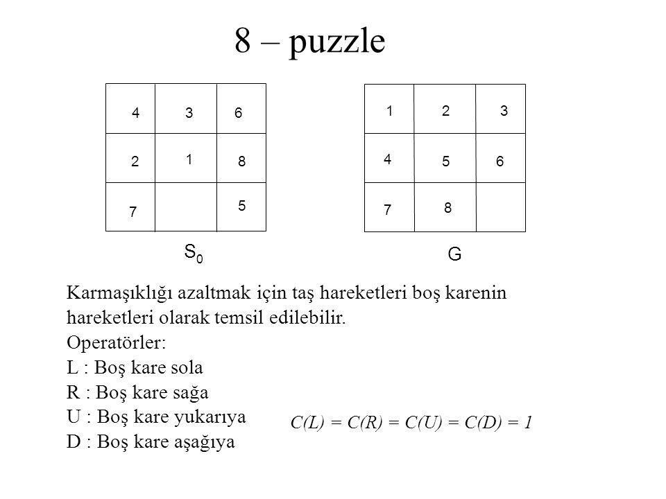 8 – puzzle 4. 3. 6. 1. 2. 3. 2. 1. 8. 4. 5. 6. 5. 7. 7. 8. S0. G.
