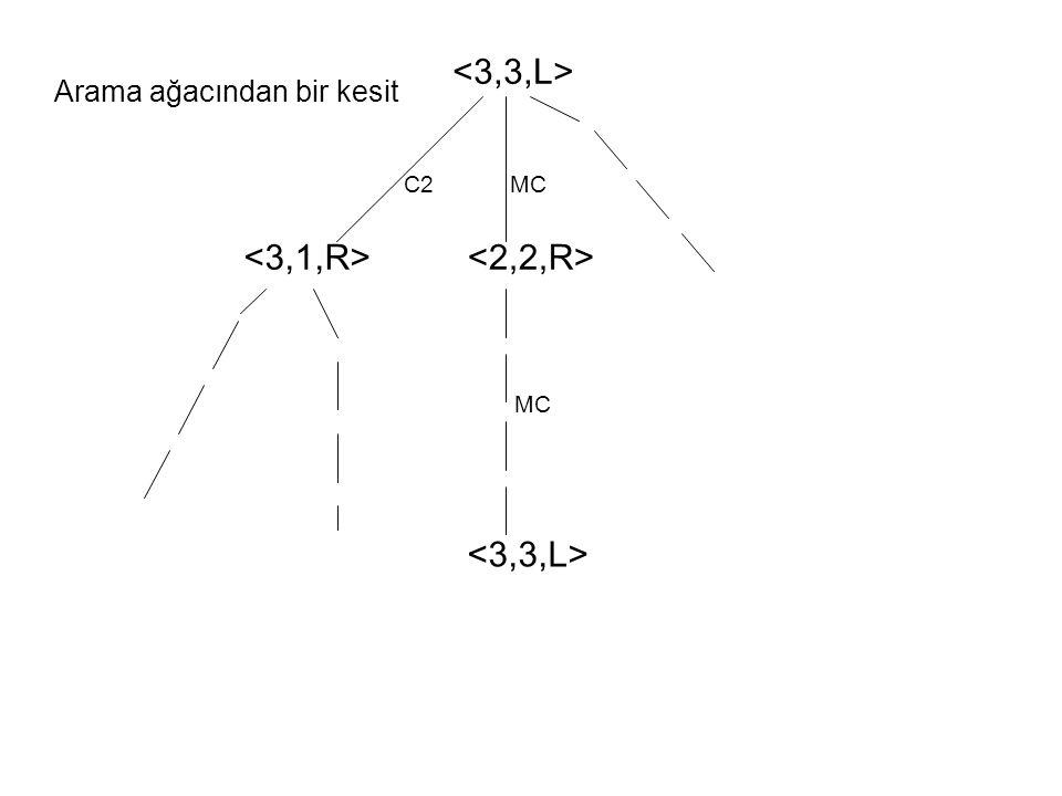 <3,3,L> <3,1,R> <2,2,R> <3,3,L>