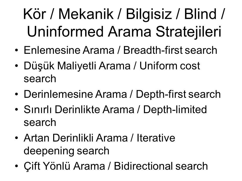 Kör / Mekanik / Bilgisiz / Blind / Uninformed Arama Stratejileri
