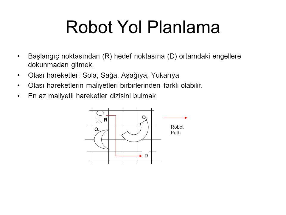 Robot Yol Planlama Başlangıç noktasından (R) hedef noktasına (D) ortamdaki engellere dokunmadan gitmek.