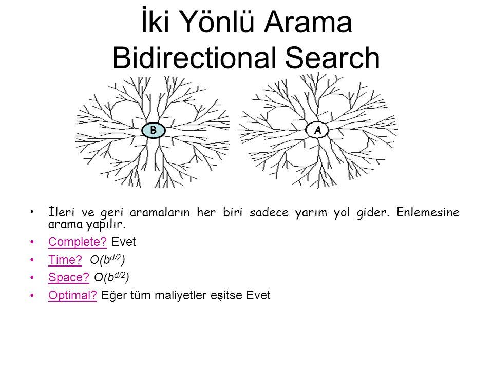 İki Yönlü Arama Bidirectional Search