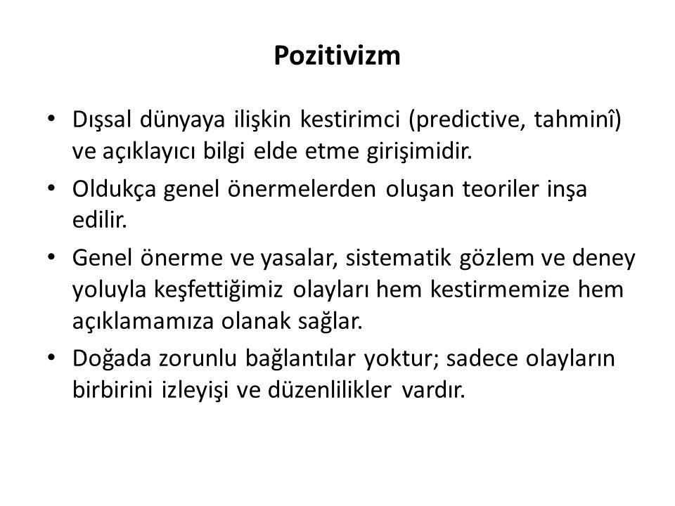 Pozitivizm Dışsal dünyaya ilişkin kestirimci (predictive, tahminî) ve açıklayıcı bilgi elde etme girişimidir.