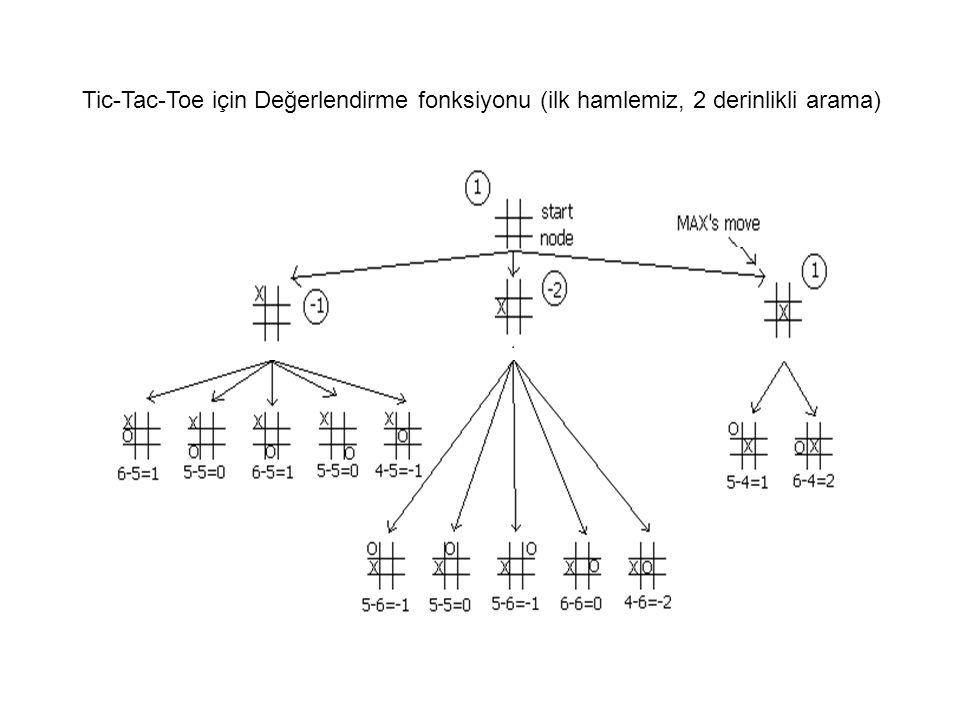 Tic-Tac-Toe için Değerlendirme fonksiyonu (ilk hamlemiz, 2 derinlikli arama)