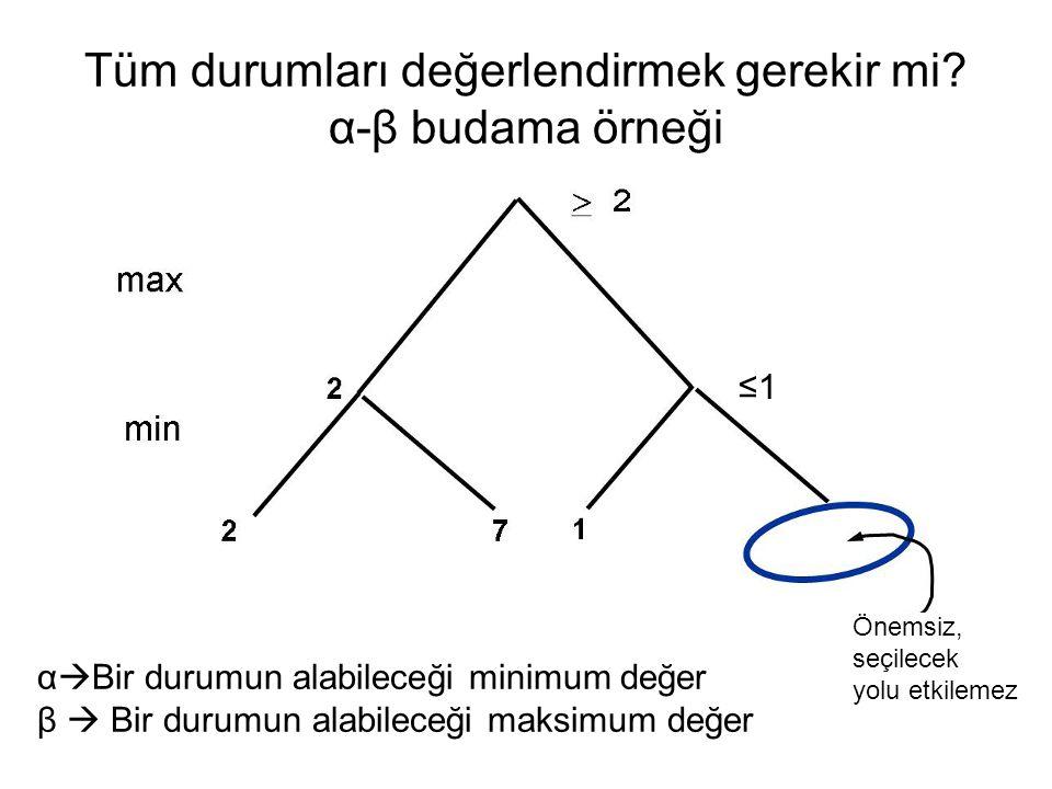 Tüm durumları değerlendirmek gerekir mi α-β budama örneği
