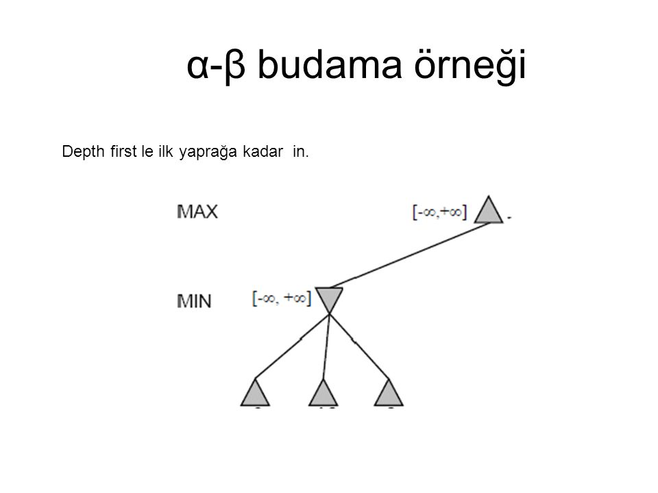 α-β budama örneği Depth first le ilk yaprağa kadar in.