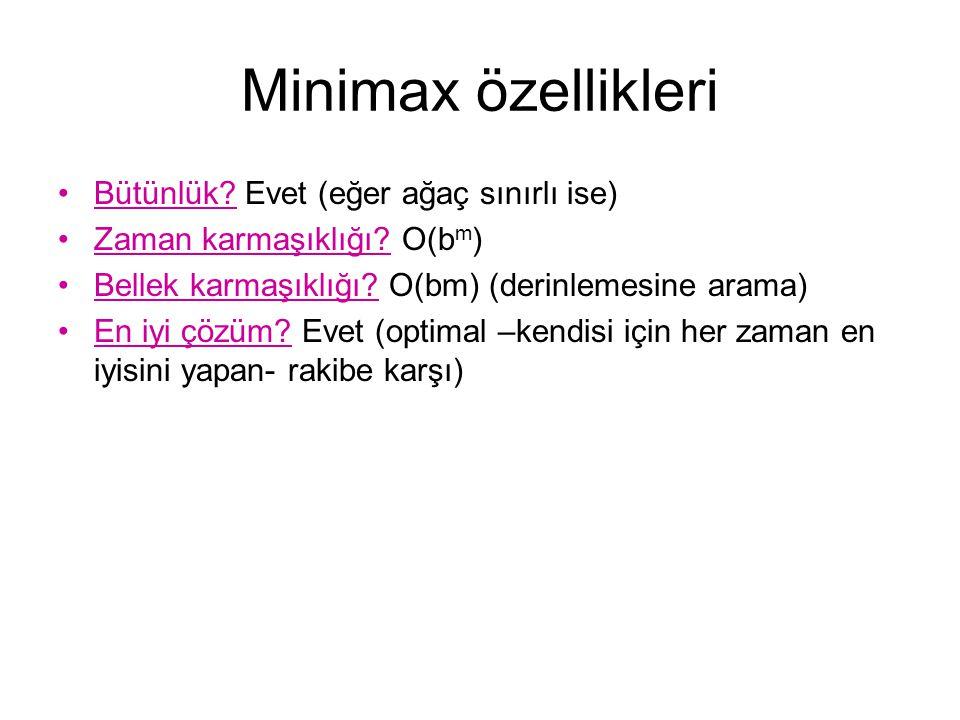 Minimax özellikleri Bütünlük Evet (eğer ağaç sınırlı ise)