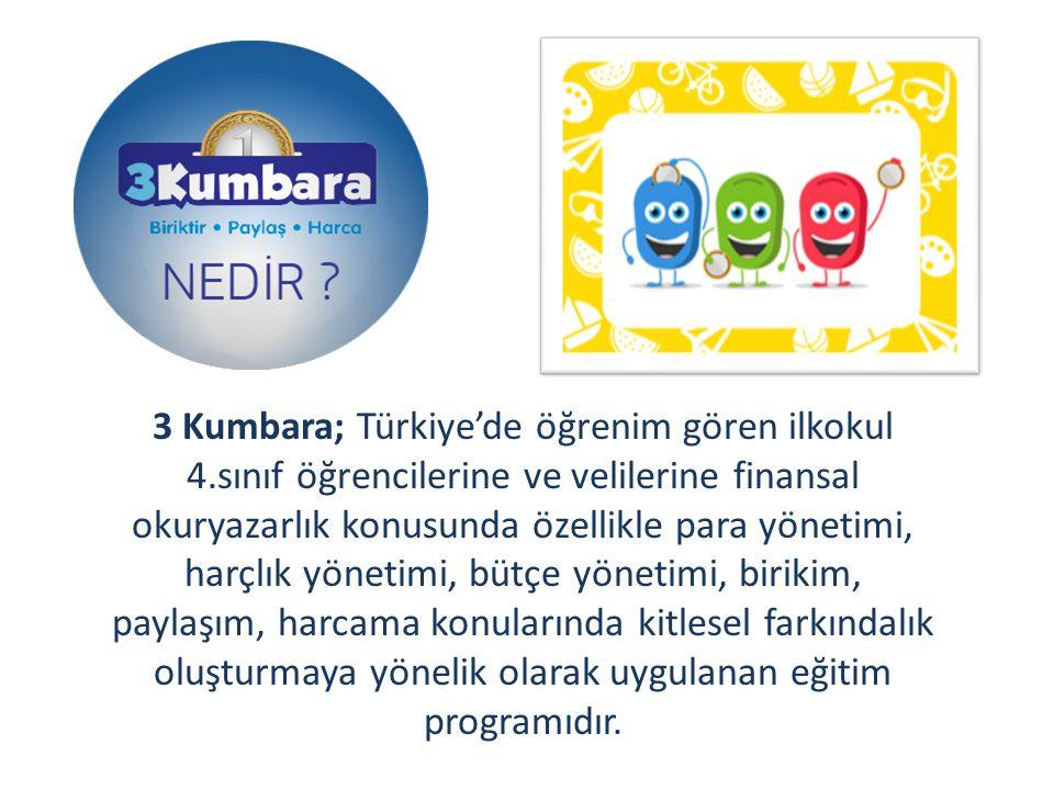 3 Kumbara; Türkiye'de öğrenim gören ilkokul 4