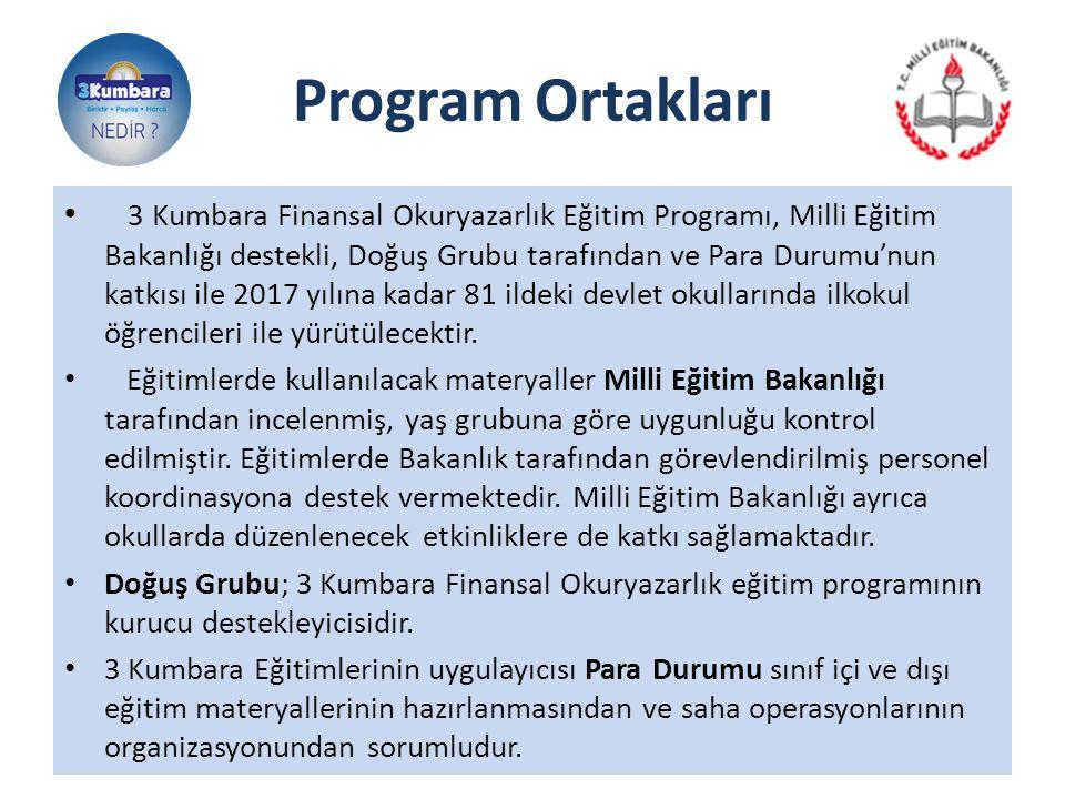 Program Ortakları