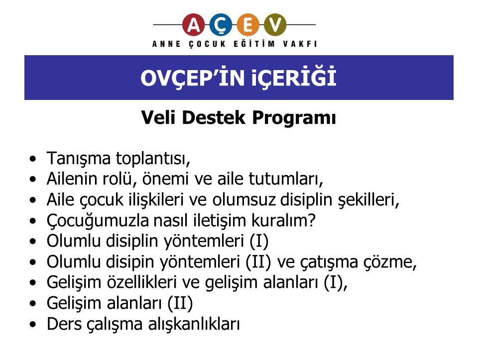 OVÇEP'İN iÇERİĞİ Veli Destek Programı Tanışma toplantısı,
